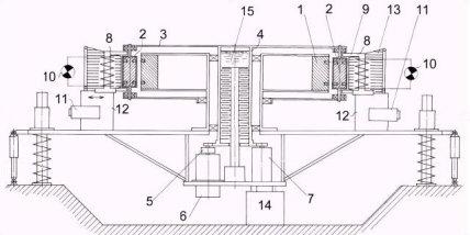John Searl Effect Generator perpetuum mobilee